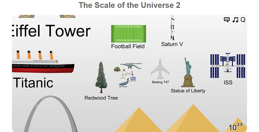 the-scale-of-the-universe