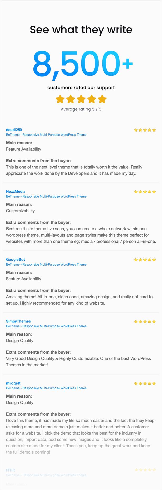 Betheme   Responsive Multipurpose WordPress & WooCommerce Theme - 26