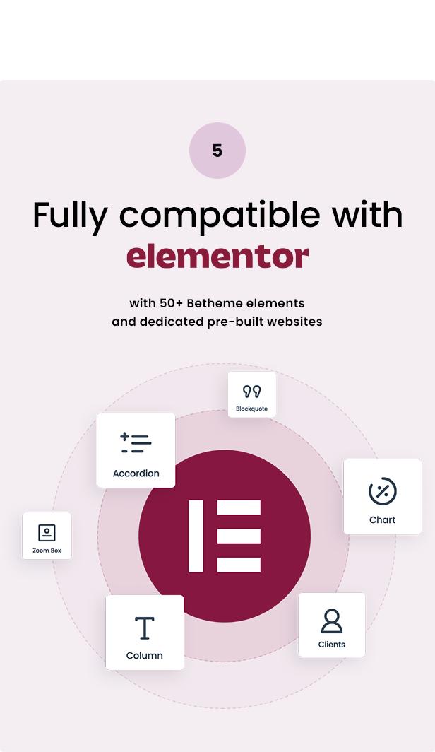 Betheme   Responsive Multipurpose WordPress & WooCommerce Theme - 15
